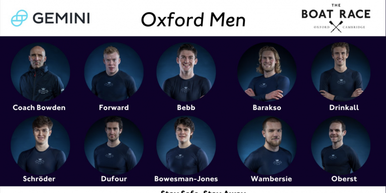 The men's crew for the 2021 Boat Race between Oxford and Cambridge Universities